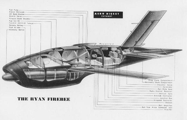 ryan-firebee-historia-de-los-drones